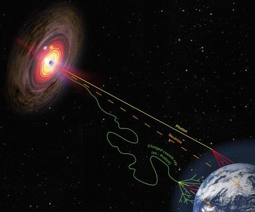 sekundären kosmischen strahlung